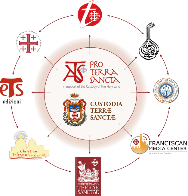 Network Francescano